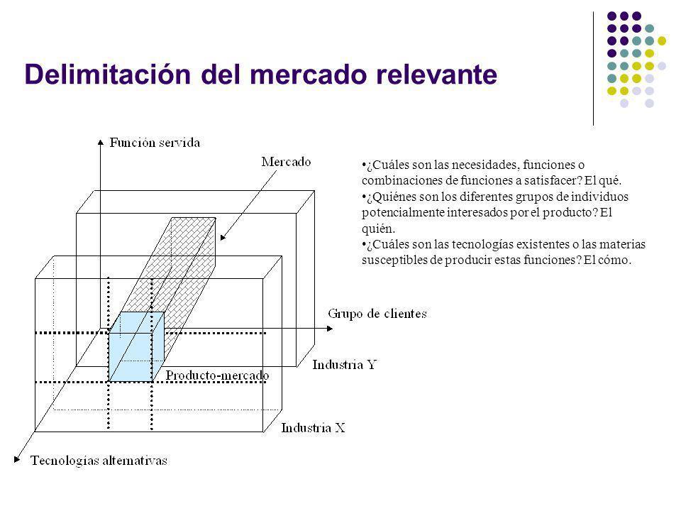 Delimitación del mercado relevante ¿Cuáles son las necesidades, funciones o combinaciones de funciones a satisfacer? El qué. ¿Quiénes son los diferent