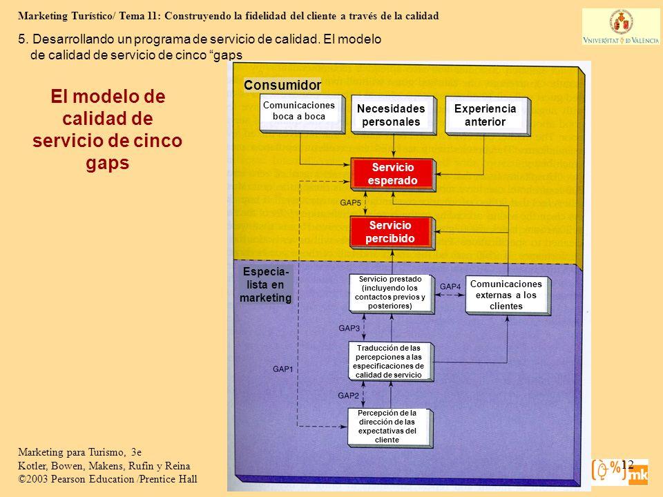 Marketing Turístico/ Tema 11: Construyendo la fidelidad del cliente a través de la calidad 12 Marketing para Turismo, 3e Kotler, Bowen, Makens, Rufin