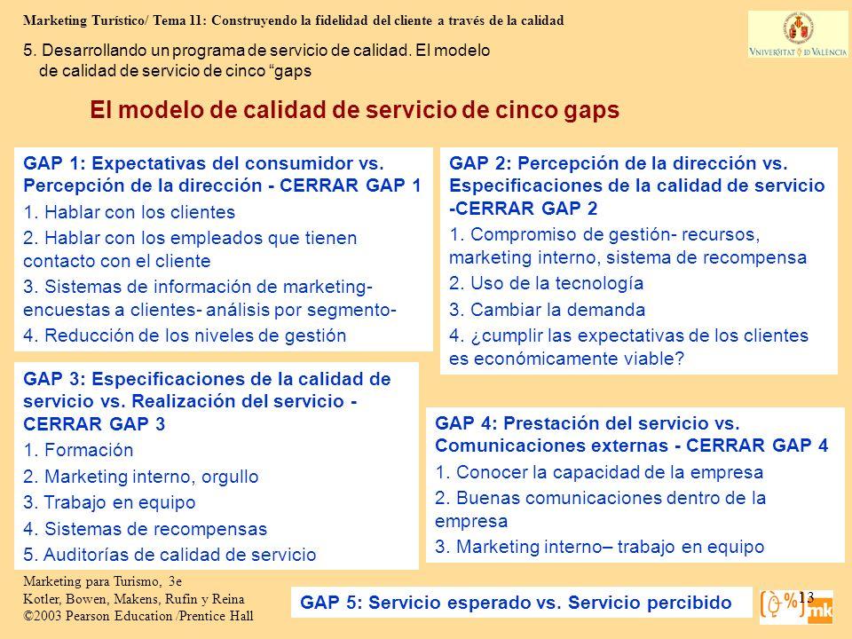 Marketing Turístico/ Tema 11: Construyendo la fidelidad del cliente a través de la calidad 13 Marketing para Turismo, 3e Kotler, Bowen, Makens, Rufin