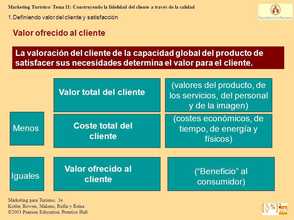Marketing Turístico/ Tema 11: Construyendo la fidelidad del cliente a través de la calidad 2 Marketing para Turismo, 3e Kotler, Bowen, Makens, Rufin y