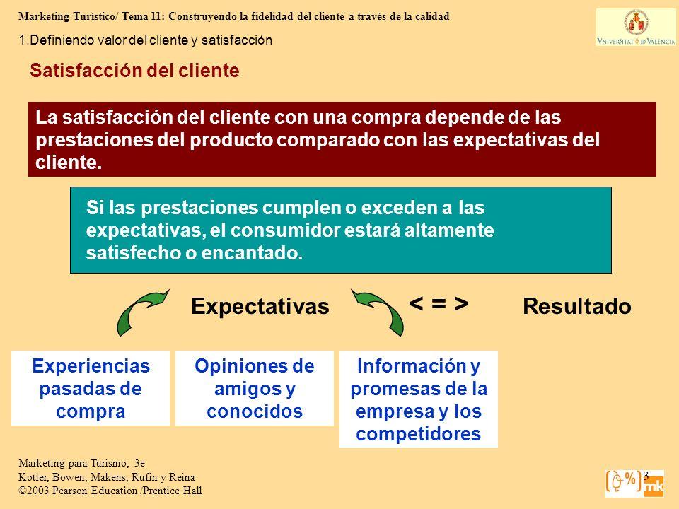 Marketing Turístico/ Tema 11: Construyendo la fidelidad del cliente a través de la calidad 3 Marketing para Turismo, 3e Kotler, Bowen, Makens, Rufin y