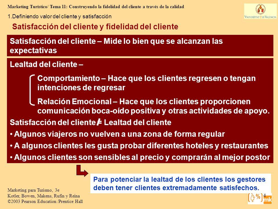 Marketing Turístico/ Tema 11: Construyendo la fidelidad del cliente a través de la calidad 4 Marketing para Turismo, 3e Kotler, Bowen, Makens, Rufin y
