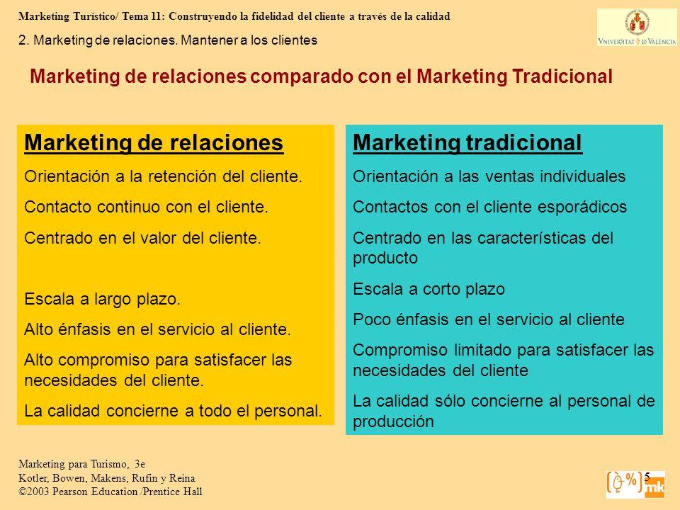 Marketing Turístico/ Tema 11: Construyendo la fidelidad del cliente a través de la calidad 6 Marketing para Turismo, 3e Kotler, Bowen, Makens, Rufin y Reina ©2003 Pearson Education /Prentice Hall Niveles de relación 2.
