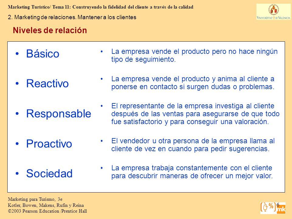 Marketing Turístico/ Tema 11: Construyendo la fidelidad del cliente a través de la calidad 6 Marketing para Turismo, 3e Kotler, Bowen, Makens, Rufin y