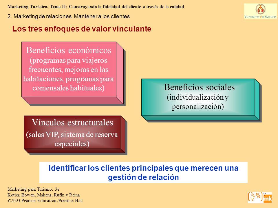 Marketing Turístico/ Tema 11: Construyendo la fidelidad del cliente a través de la calidad 8 Marketing para Turismo, 3e Kotler, Bowen, Makens, Rufin y Reina ©2003 Pearson Education /Prentice Hall 3.