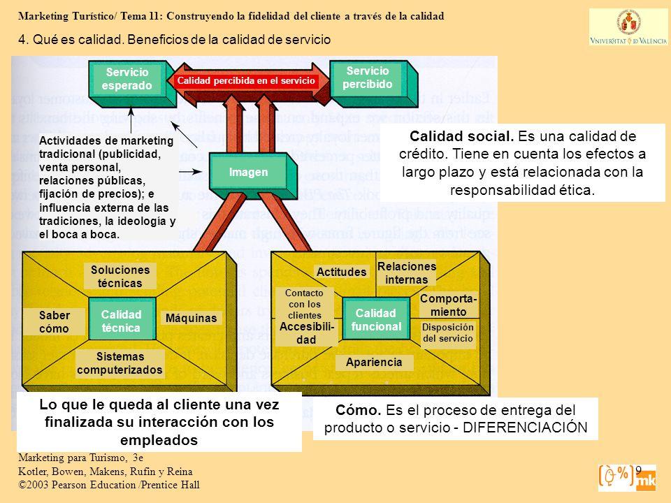 Marketing Turístico/ Tema 11: Construyendo la fidelidad del cliente a través de la calidad 9 Marketing para Turismo, 3e Kotler, Bowen, Makens, Rufin y
