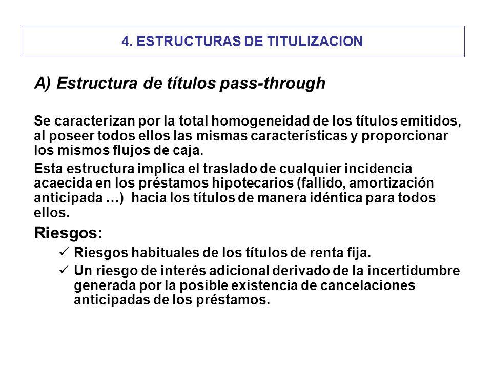 4. ESTRUCTURAS DE TITULIZACION A) Estructura de títulos pass-through Se caracterizan por la total homogeneidad de los títulos emitidos, al poseer todo