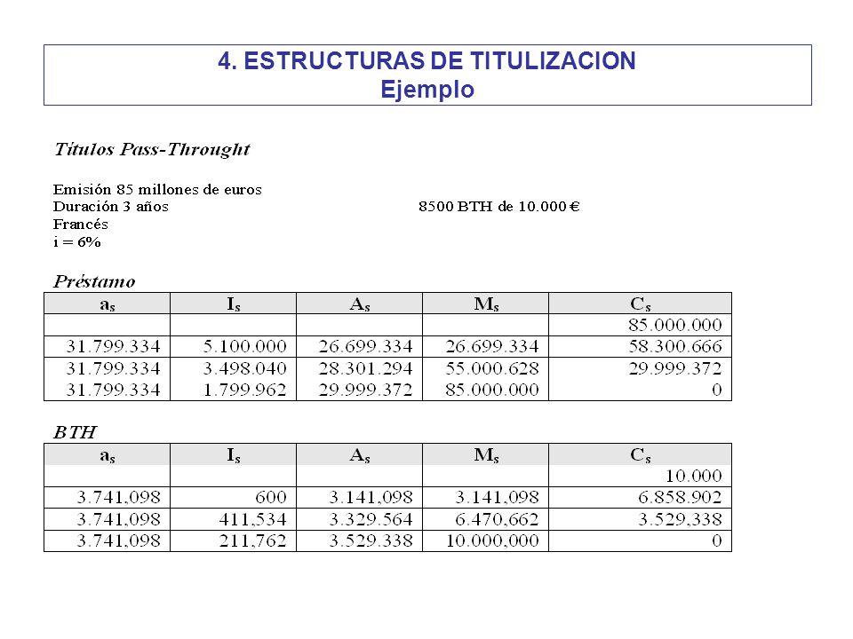 4. ESTRUCTURAS DE TITULIZACION Ejemplo