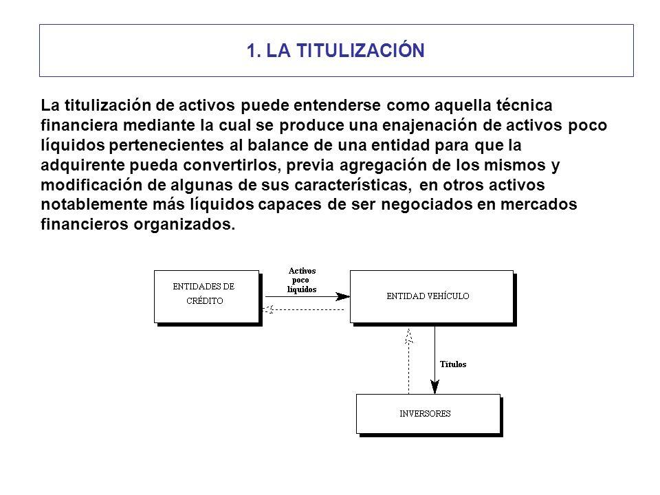 1. LA TITULIZACIÓN La titulización de activos puede entenderse como aquella técnica financiera mediante la cual se produce una enajenación de activos