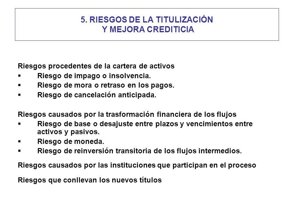 5. RIESGOS DE LA TITULIZACIÓN Y MEJORA CREDITICIA Riesgos procedentes de la cartera de activos Riesgo de impago o insolvencia. Riesgo de mora o retras