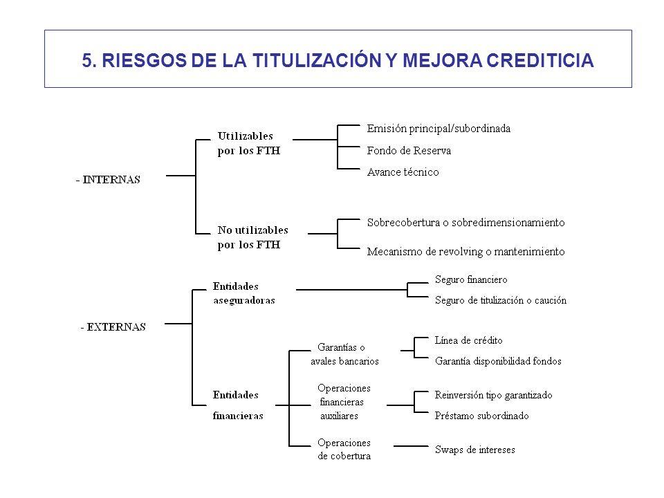 5. RIESGOS DE LA TITULIZACIÓN Y MEJORA CREDITICIA