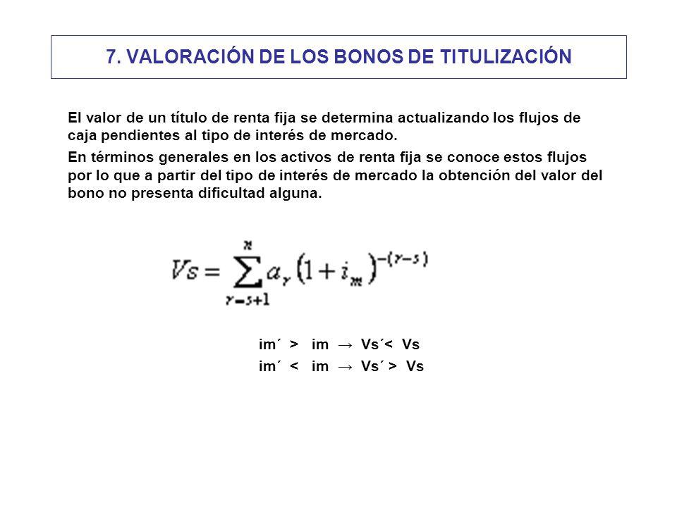 7. VALORACIÓN DE LOS BONOS DE TITULIZACIÓN El valor de un título de renta fija se determina actualizando los flujos de caja pendientes al tipo de inte