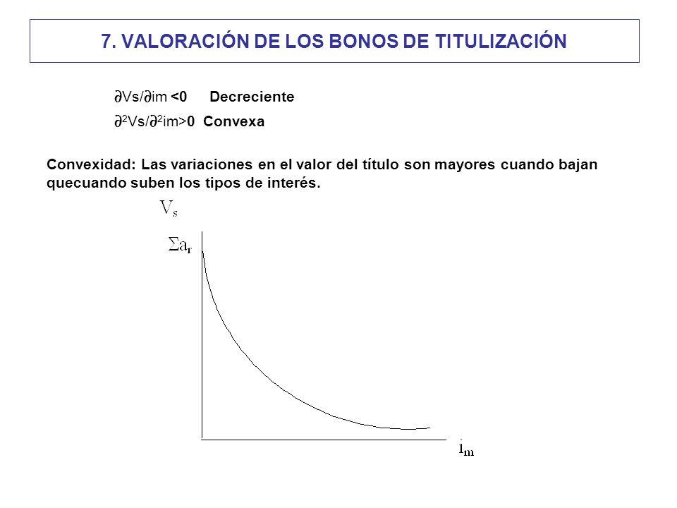 7. VALORACIÓN DE LOS BONOS DE TITULIZACIÓN Vs/ im <0 Decreciente 2 Vs/ 2 im>0 Convexa Convexidad: Las variaciones en el valor del título son mayores c
