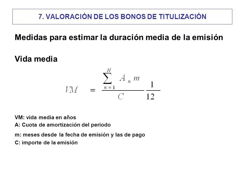 7. VALORACIÓN DE LOS BONOS DE TITULIZACIÓN Medidas para estimar la duración media de la emisión Vida media VM: vida media en años A: Cuota de amortiza