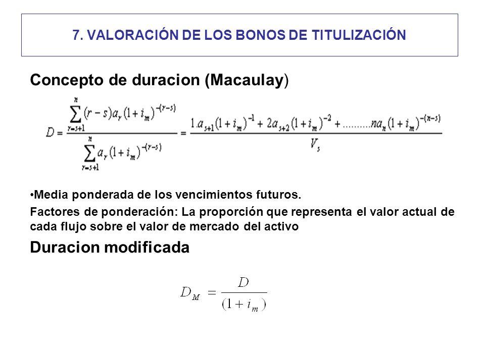 7. VALORACIÓN DE LOS BONOS DE TITULIZACIÓN Concepto de duracion (Macaulay) Media ponderada de los vencimientos futuros. Factores de ponderación: La pr