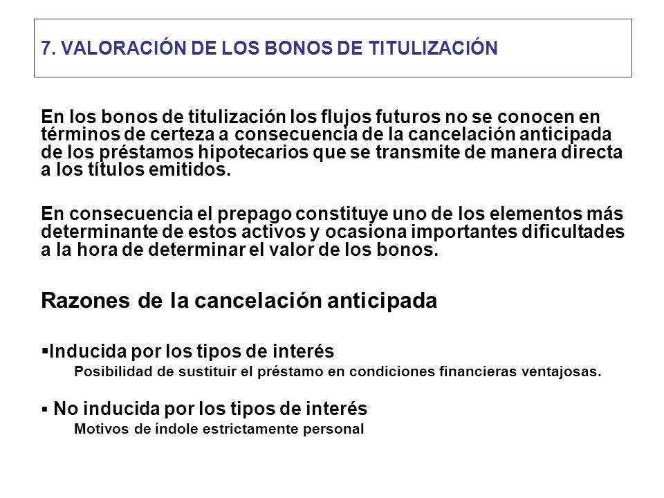 En los bonos de titulización los flujos futuros no se conocen en términos de certeza a consecuencia de la cancelación anticipada de los préstamos hipotecarios que se transmite de manera directa a los títulos emitidos.
