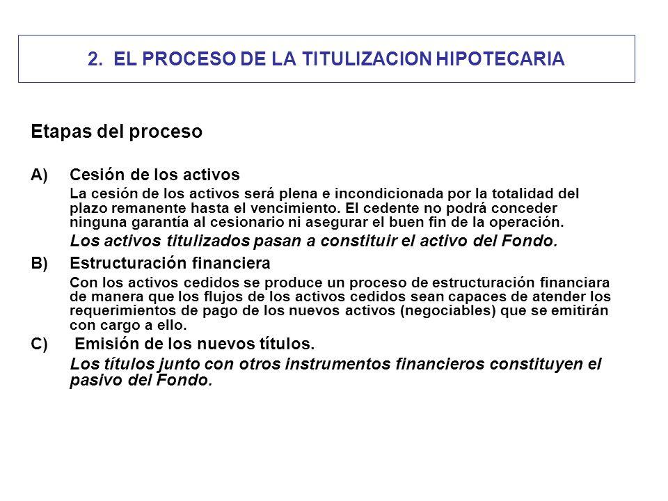2. EL PROCESO DE LA TITULIZACION HIPOTECARIA Etapas del proceso A)Cesión de los activos La cesión de los activos será plena e incondicionada por la to