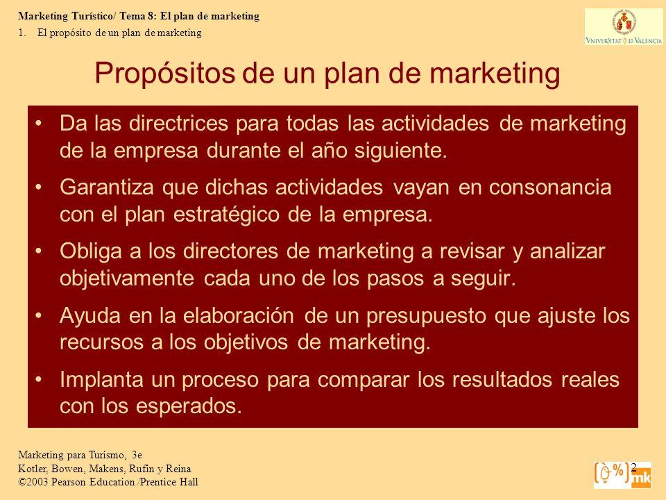 Marketing Turístico/ Tema 8: El plan de marketing Marketing para Turismo, 3e Kotler, Bowen, Makens, Rufin y Reina ©2003 Pearson Education /Prentice Hall 3 I.Sumario.