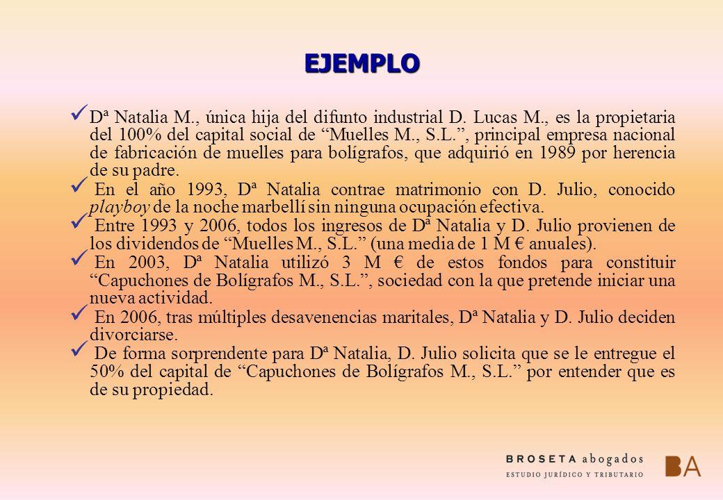 EJEMPLO Dª Natalia M., única hija del difunto industrial D. Lucas M., es la propietaria del 100% del capital social de Muelles M., S.L., principal emp