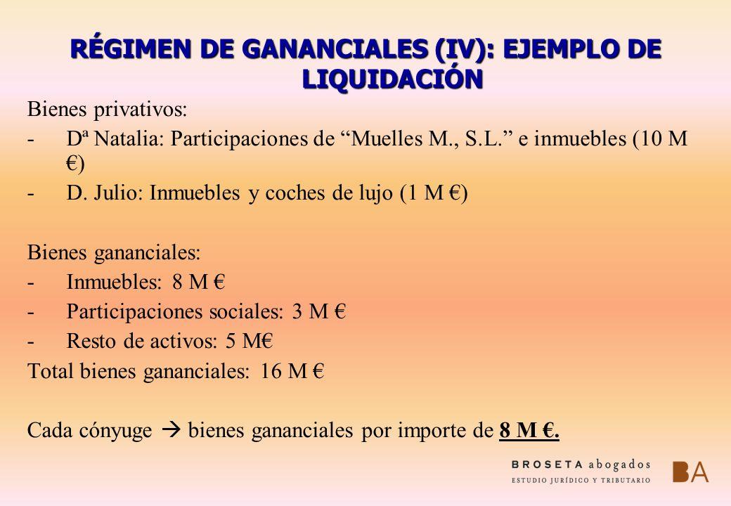 RÉGIMEN DE GANANCIALES (IV): EJEMPLO DE LIQUIDACIÓN Bienes privativos: - Dª Natalia: Participaciones de Muelles M., S.L. e inmuebles (10 M ) -D. Julio