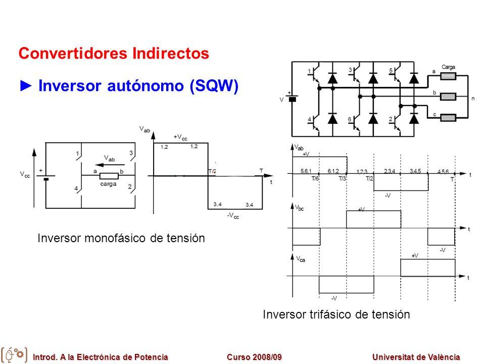 Introd. A la Electrónica de PotenciaCurso 2008/09Universitat de València Convertidores Indirectos Inversor autónomo (SQW) Inversor monofásico de tensi