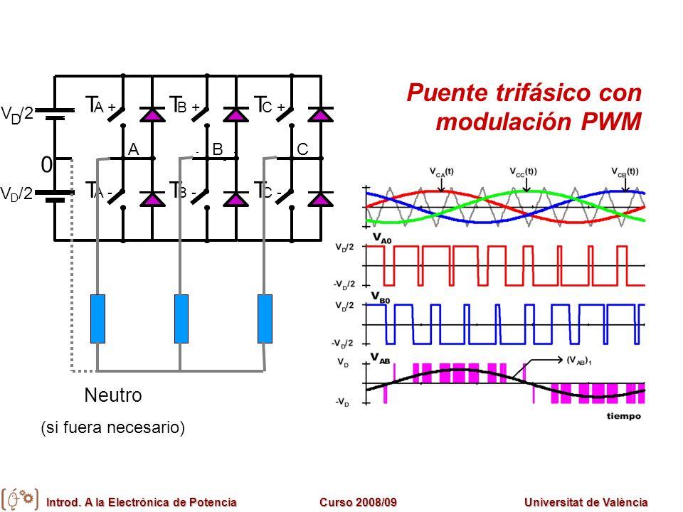 Introd. A la Electrónica de PotenciaCurso 2008/09Universitat de València Neutro (si fuera necesario) Puente trifásico con modulación PWM