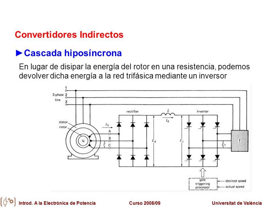 Introd. A la Electrónica de PotenciaCurso 2008/09Universitat de València Convertidores Indirectos Cascada hiposíncrona En lugar de disipar la energía