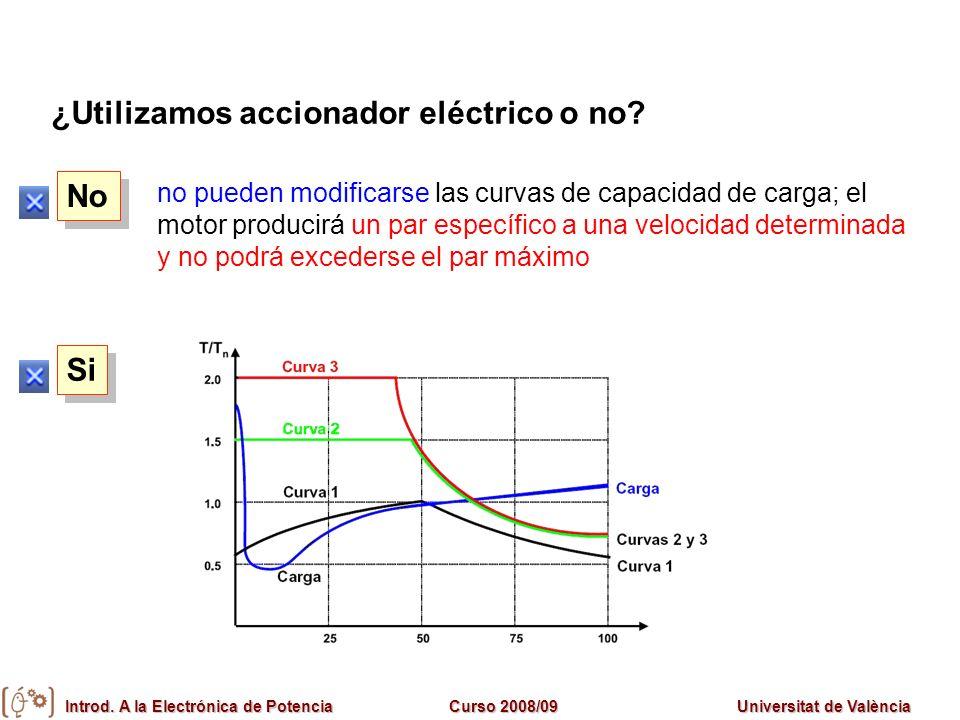 ¿Utilizamos accionador eléctrico o no? Si No no pueden modificarse las curvas de capacidad de carga; el motor producirá un par específico a una veloci