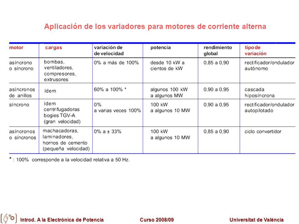 Introd. A la Electrónica de PotenciaCurso 2008/09Universitat de València Aplicación de los variadores para motores de corriente alterna
