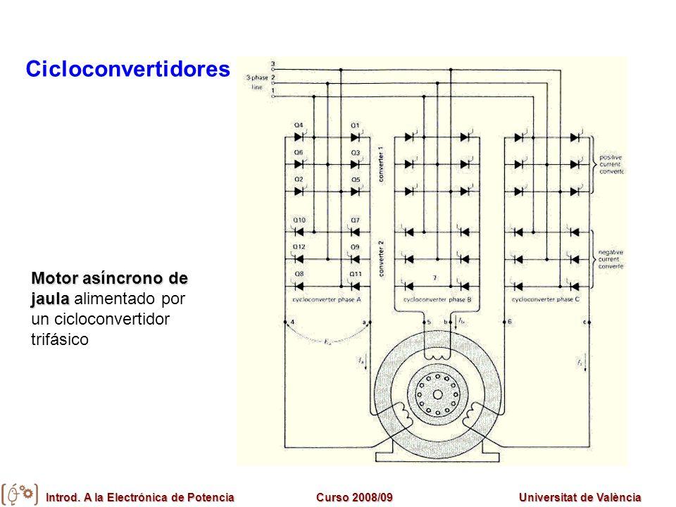 Introd. A la Electrónica de PotenciaCurso 2008/09Universitat de València Motor asíncrono de jaula Motor asíncrono de jaula alimentado por un cicloconv