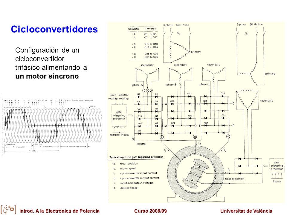 Introd. A la Electrónica de PotenciaCurso 2008/09Universitat de València un motor síncrono Configuración de un cicloconvertidor trifásico alimentando