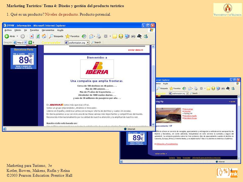 Marketing Turístico/ Tema 4: Diseño y gestión del producto turístico Marketing para Turismo, 3e Kotler, Bowen, Makens, Rufin y Reina ©2003 Pearson Education /Prentice Hall 5 1.