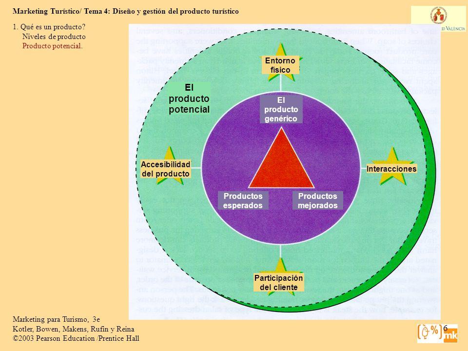 Marketing Turístico/ Tema 4: Diseño y gestión del producto turístico Marketing para Turismo, 3e Kotler, Bowen, Makens, Rufin y Reina ©2003 Pearson Education /Prentice Hall 27 4.