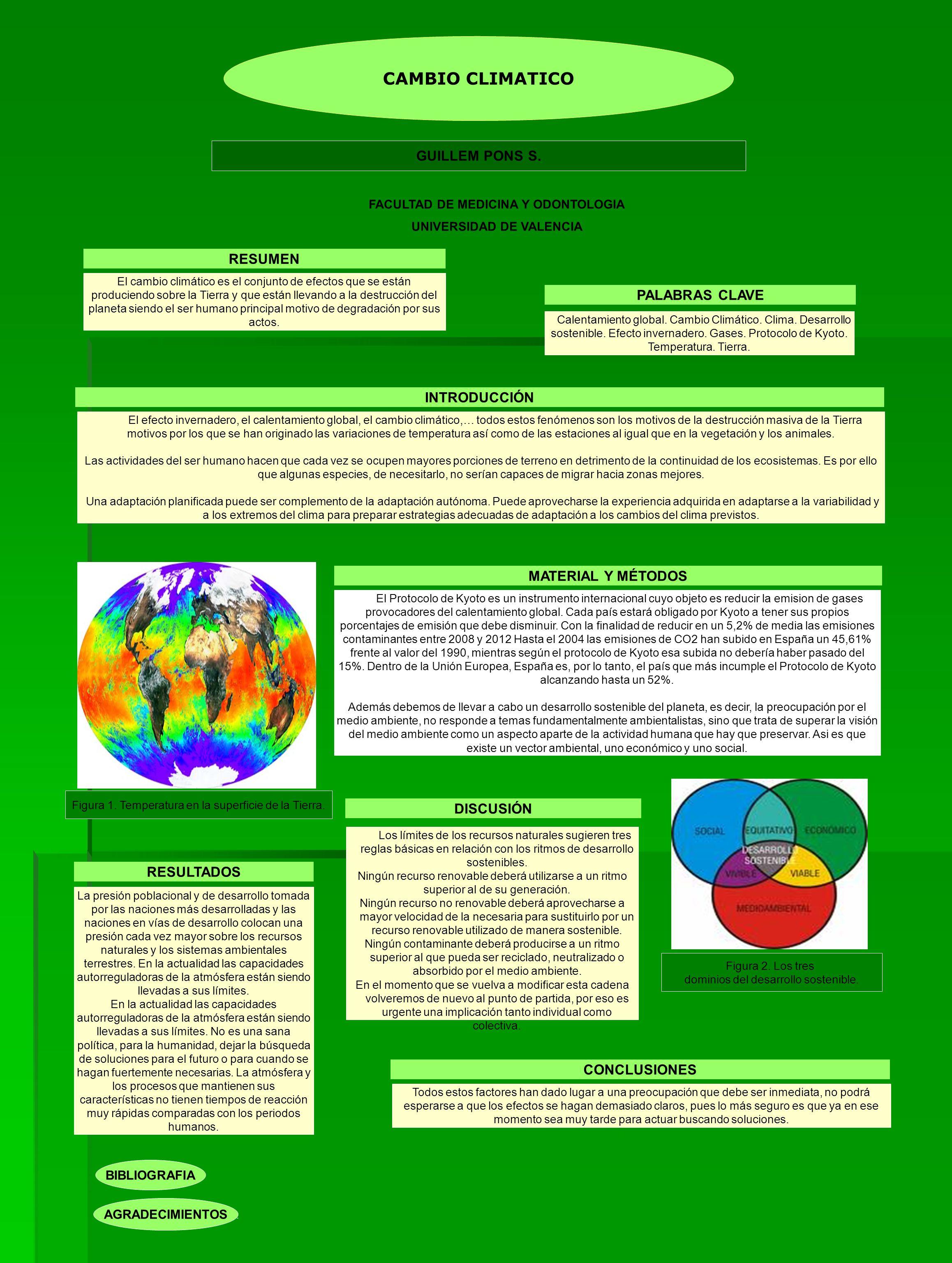 FACULTAD DE MEDICINA Y ODONTOLOGIA UNIVERSIDAD DE VALENCIA El cambio climático es el conjunto de efectos que se están produciendo sobre la Tierra y qu