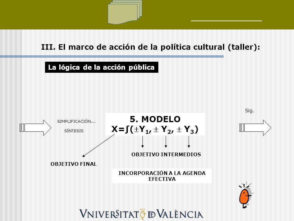 III. El marco de acción de la política cultural (taller): La lógica de la acción pública Sig. SIMPLIFICACIÓN…. 5. MODELO X=(Y 1, Y 2, Y 3 ) SÍNTESIS O