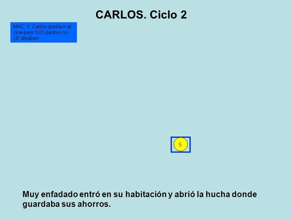 5 MAC. 1. Carlos quería ir al cine pero SUS padres no LE dejaban CARLOS.