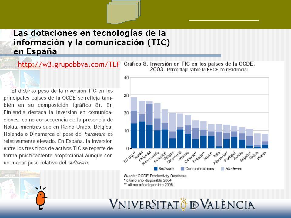 El impacto de las TIC en el crecimiento económico español http://w3.grupobbva.com/TLFB/dat/CYC_2_2007_web.pdf