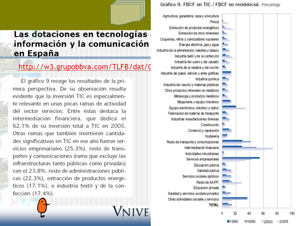 València 5/02/2007 Las dotaciones en tecnologías de la información y la comunicación (TIC) en España http://w3.grupobbva.com/TLFB/dat/CYC_01_2007_web.pdf