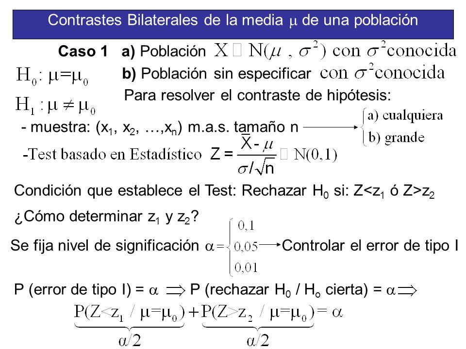 z 2 = z /2 Bajo H 0 cierta: = 0, Rechazar H 0 si: Aceptar H 0 si: Luego: z 1 =-z /2 Test equivalente basado en el intervalo de estimación: Rechazar H 0 si: Aceptar H 0 si: