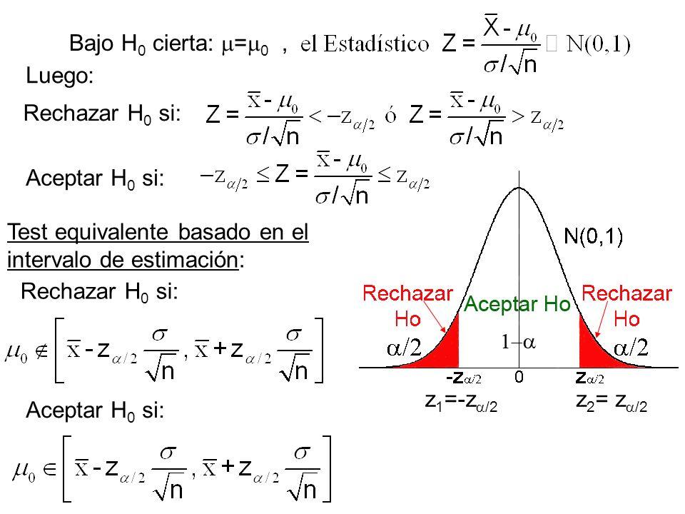 z 2 = z /2 Bajo H 0 cierta: = 0, Rechazar H 0 si: Aceptar H 0 si: Luego: z 1 =-z /2 Test equivalente basado en el intervalo de estimación: Rechazar H