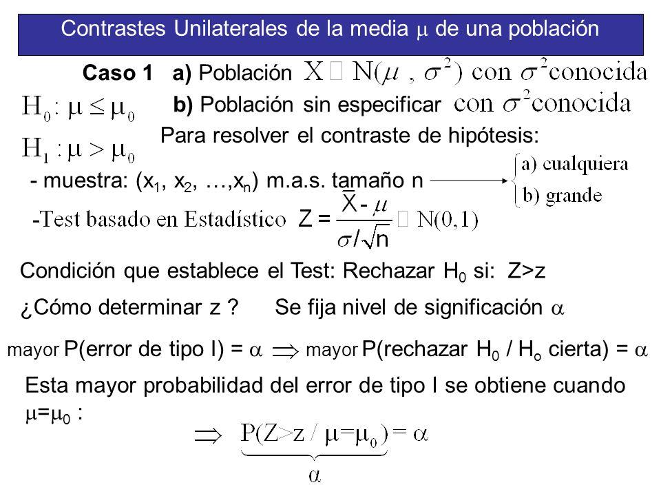 Contrastes Unilaterales de la media de una población Caso 1 a) Población b) Población sin especificar Se fija nivel de significación - muestra: (x 1,