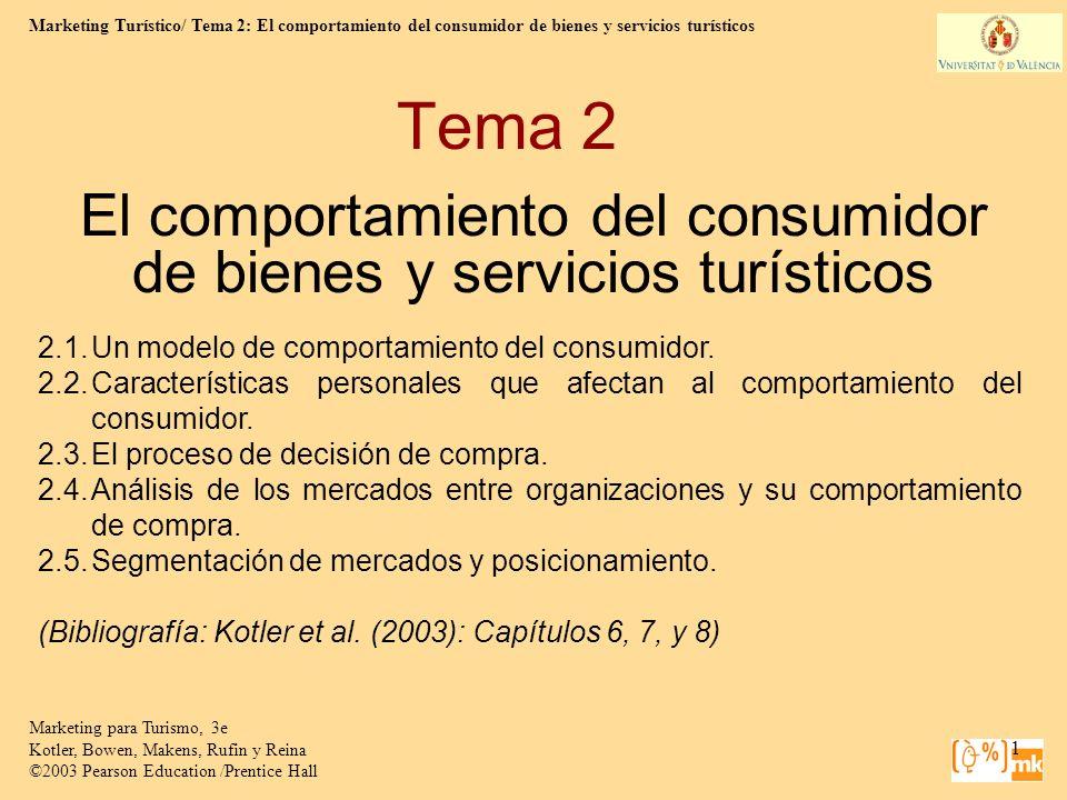 Marketing Turístico/ Tema 2: El comportamiento del consumidor de bienes y servicios turísticos 32 Marketing para Turismo, 3e Kotler, Bowen, Makens, Rufin y Reina ©2003 Pearson Education /Prentice Hall 2.3.El proceso de decisión de compra.