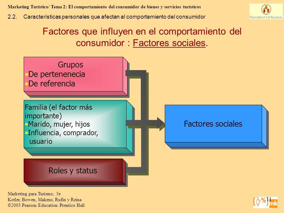 Marketing Turístico/ Tema 2: El comportamiento del consumidor de bienes y servicios turísticos 11 Marketing para Turismo, 3e Kotler, Bowen, Makens, Ru