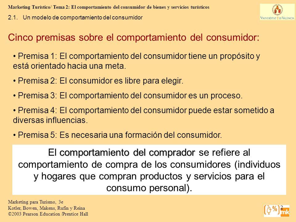 Marketing Turístico/ Tema 2: El comportamiento del consumidor de bienes y servicios turísticos 63 Marketing para Turismo, 3e Kotler, Bowen, Makens, Rufin y Reina ©2003 Pearson Education /Prentice Hall 2.5.