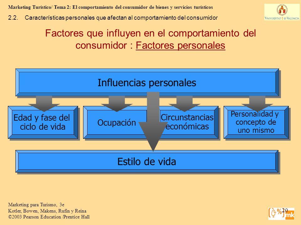 Marketing Turístico/ Tema 2: El comportamiento del consumidor de bienes y servicios turísticos 20 Marketing para Turismo, 3e Kotler, Bowen, Makens, Ru