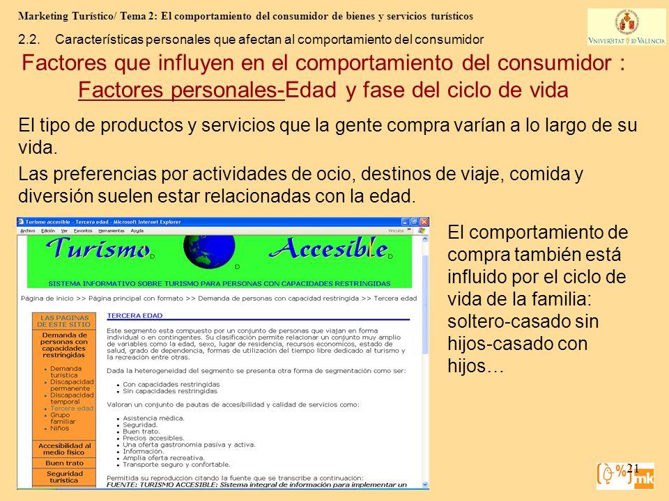Marketing Turístico/ Tema 2: El comportamiento del consumidor de bienes y servicios turísticos 21 Marketing para Turismo, 3e Kotler, Bowen, Makens, Ru