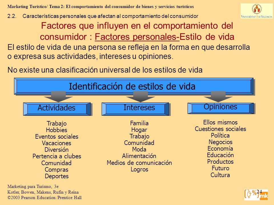 Marketing Turístico/ Tema 2: El comportamiento del consumidor de bienes y servicios turísticos 24 Marketing para Turismo, 3e Kotler, Bowen, Makens, Ru