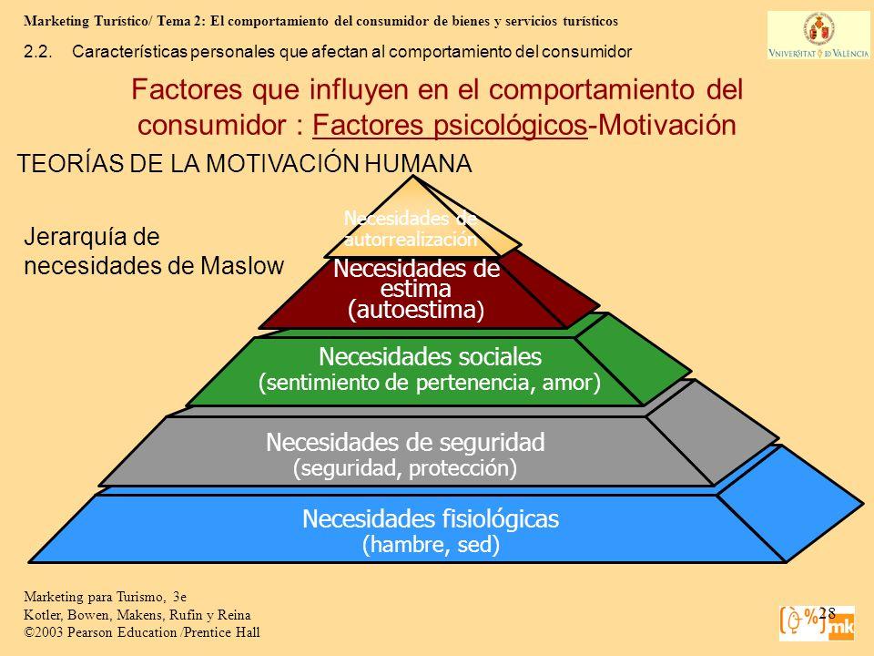 Marketing Turístico/ Tema 2: El comportamiento del consumidor de bienes y servicios turísticos 28 Marketing para Turismo, 3e Kotler, Bowen, Makens, Ru