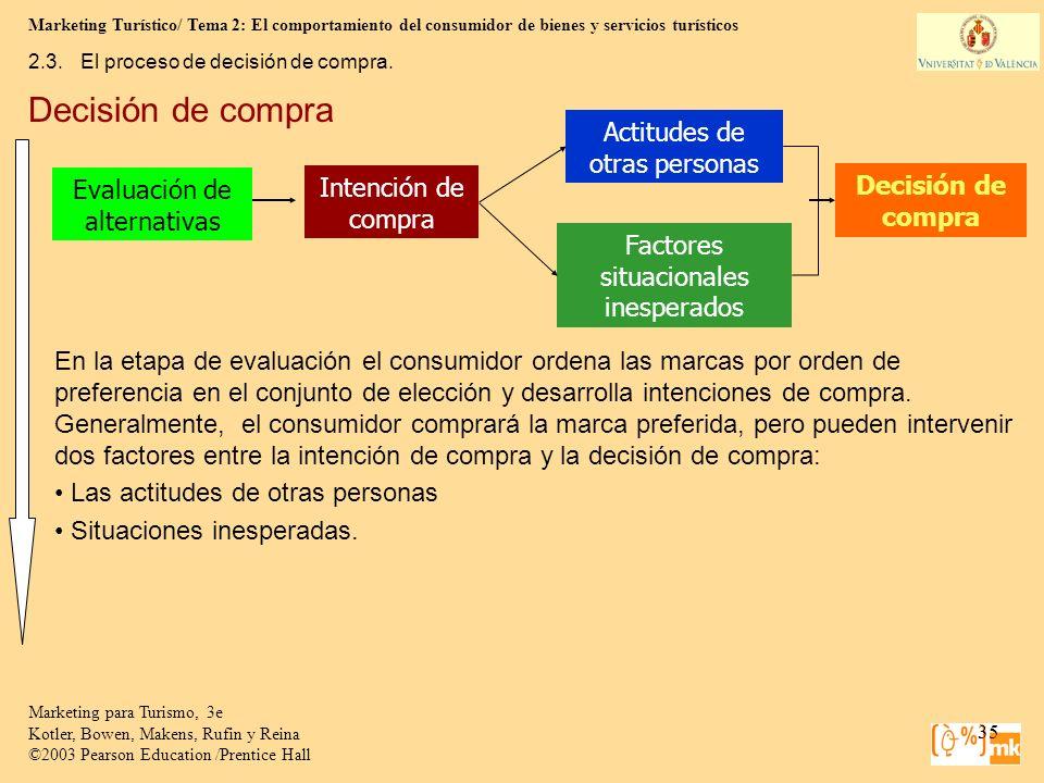 Marketing Turístico/ Tema 2: El comportamiento del consumidor de bienes y servicios turísticos 35 Marketing para Turismo, 3e Kotler, Bowen, Makens, Ru