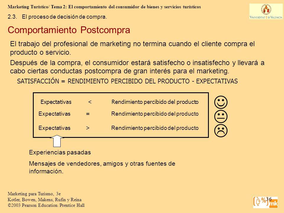 Marketing Turístico/ Tema 2: El comportamiento del consumidor de bienes y servicios turísticos 36 Marketing para Turismo, 3e Kotler, Bowen, Makens, Ru